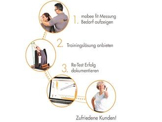 mobee fit ist auf der FIBO 2016 in Köln in Halle 8, Stand E47 zu finden